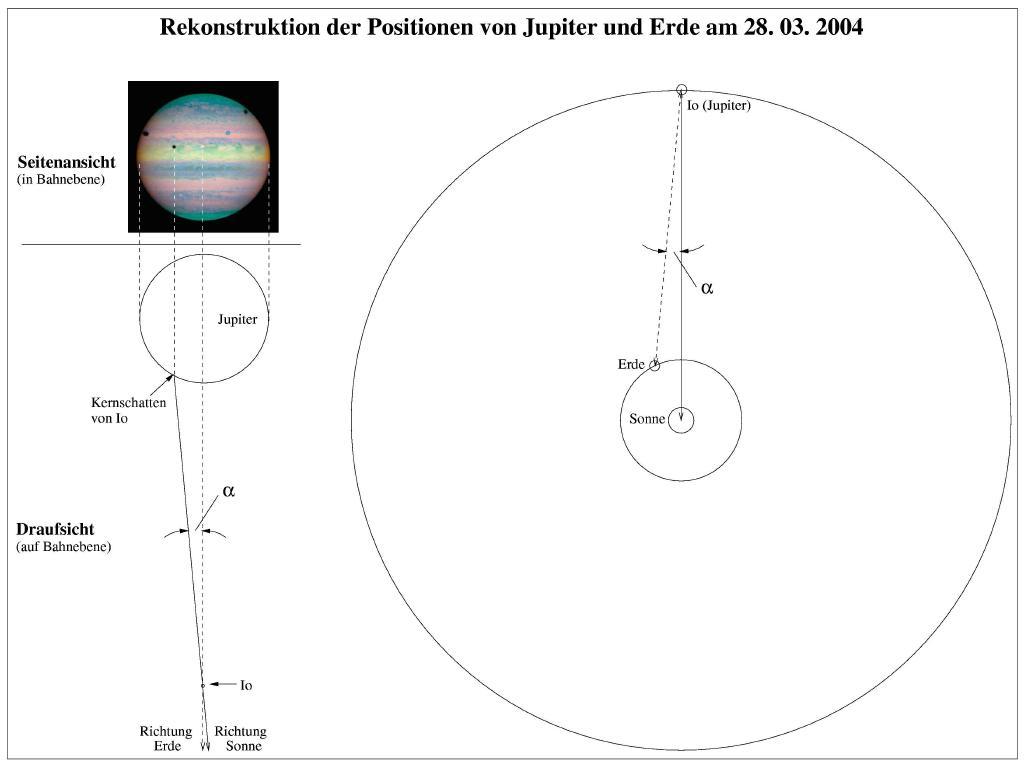 Modellierung der Oberflächen von Planeten und Monden
