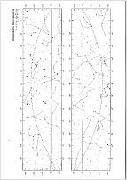 Arbeitsblatt Tierkreiszone - WIS